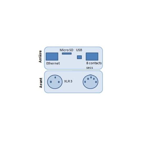 Eccelectro - Schema Driver PILBOX